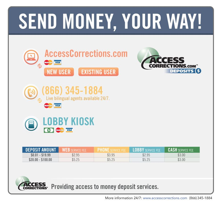 Send Money, Your Way! View a larger version of this image.